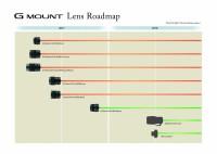 富士公布GFX 50S系统GF镜头最新产品线路图
