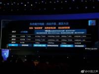 提前完成任务 中国电信宣布9月1日起取消长途漫游费