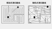 技术分析:哪种扫地机器人好用会认路还不乱跑