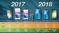 不喜欢刘海屏? 苹果明年将发三款iPhone X 价格过万!