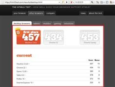 傲游浏览器支持HTML5 独立内核获认可