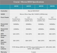 美光M550固态盘来了:写入速度有长进