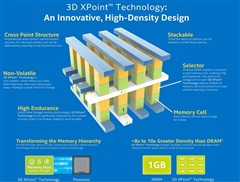Intel 3D XPoint闪存速度堪比内存!