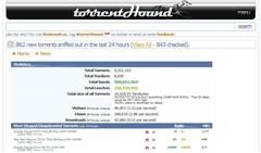 BT站又倒一个 TorrentHound主门户已被关闭