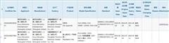 国行PS4 Slim完成3C认证:发售在即!