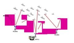 云都科技海上无线自组网系统助力渔政