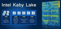 传Kaby Lake版MacBook Pro明年1月亮相CES