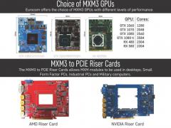 又是挖矿专业户想得招?笔记本显卡扩展成桌面PCI-e