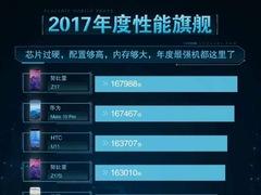 iPhone X无缘前十!鲁大师发布2017性能旗舰排行榜引发网友热议!
