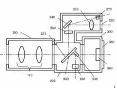 无反相机配光学取景器? 佳能曝光一项创新的新专利