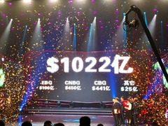 1022亿美元! 华为公布2018年收入目标
