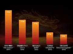 吃鸡利器AMD 锐龙 7 1700X 直降800元 京东热销