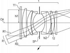 柔美焦外 佳能公布EF卡口变迹滤镜镜头新专利