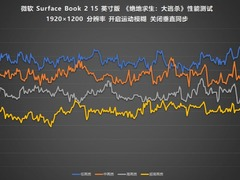八代低压i7+1060能流畅吃鸡吗?微软 Surface Book 2 吃鸡体验