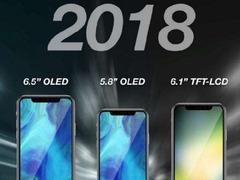 苹果2018款iPX最新爆料:一半LCD屏,一半OLED屏!