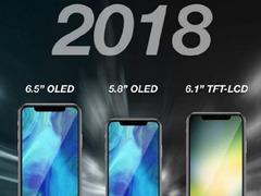郭明池:今年三款iPhone全线采用刘海屏 LCD版取消3D Touch