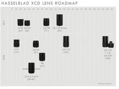 中幅无反镜头群扩充到5支 哈苏将发XCD 21mm f/4镜头