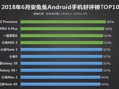 安兔兔公布6月安卓手机好评榜:第一冷门,第二停产