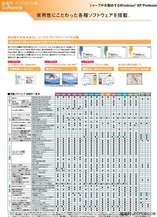 日本人为什么不用盗版中日IT差异(6)