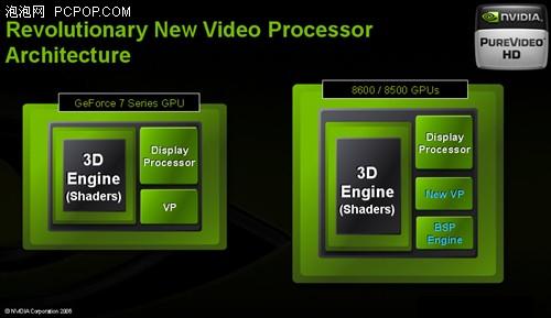 彻底征服HDTV!8600/8500视频解码测试