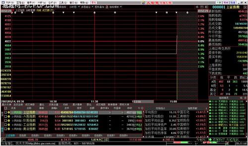 股市资讯软件哪个好_6款流行股票软件大评比!_应用软件新闻