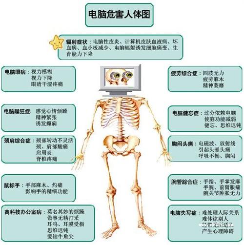 酸对人体额的伤害原理