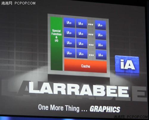 四核CPU大战GPU!谁才是视频转换之王