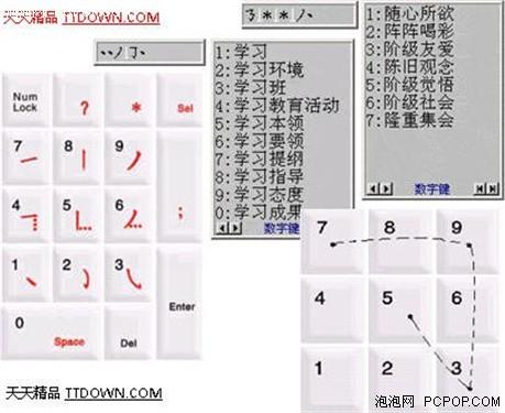 (1)单字输入:依据书写汉字的笔画