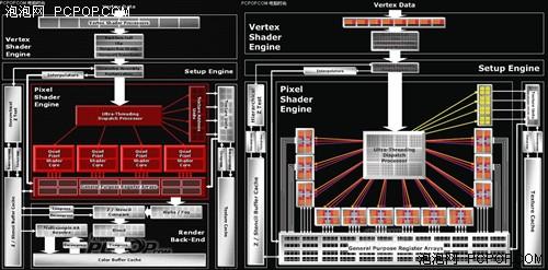 回顧歷史展望未來!DX11架構深度解析