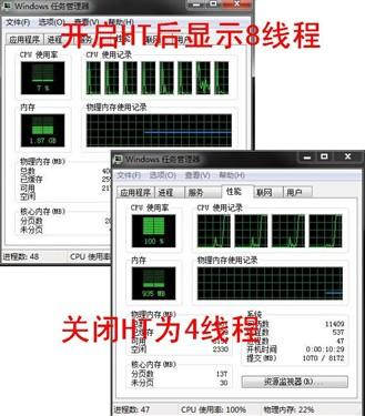 你需要超线程吗?i3/i7开关HT对比测试