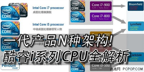 一代产品N种架构!酷睿i系列CPU全解析