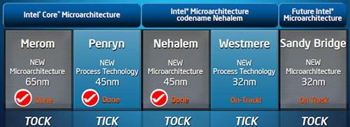英特尔下代处理器达10核心 明年推出