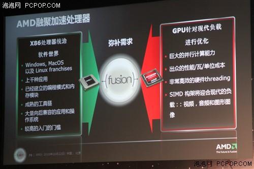 AMD创新技术大会召开!六大看点全展示