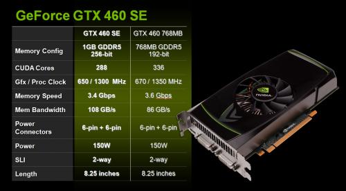 GTX460SE全文