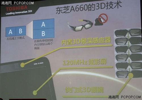 技术领先一步 2011东芝新品策略访谈