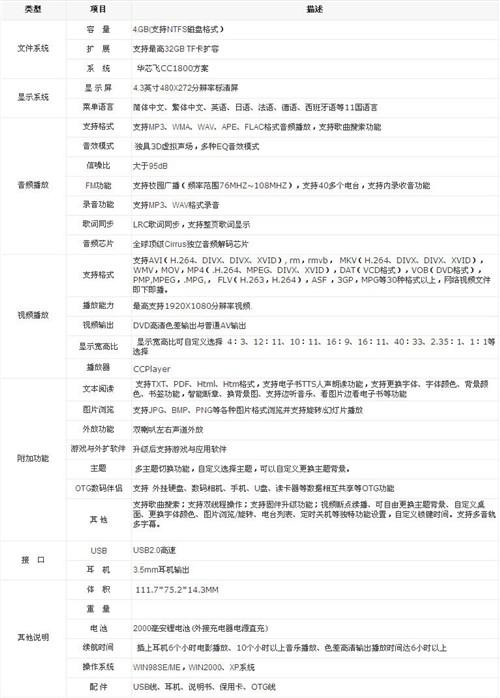 歌美S5000时尚版评测