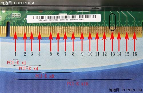 多少带宽才够用 谈PCI-E显卡接口速度