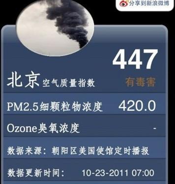 PM2.5到底是啥?解析净化空气的那点事