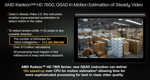 HD7970