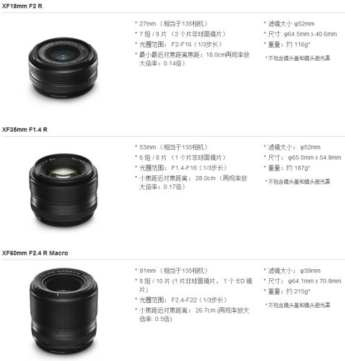 富士可换镜头相机X-Pro1四大特点解析