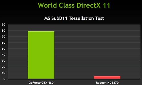 GTX680架构解析:GPU版开普勒三大定律