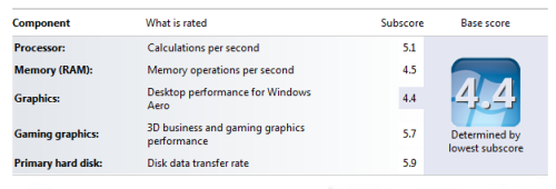 ThinkPad E525仅仅3000元(NEW!)