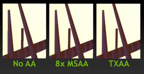 GTX690评测:史上最酷双芯卡皇秒双卡