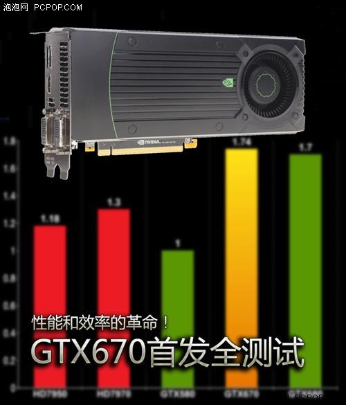 性能和效率的革命!GTX670首发全测试