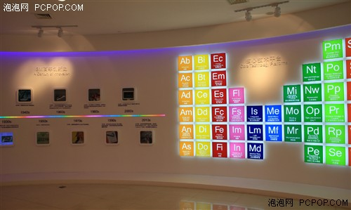3M上海研发中心探访