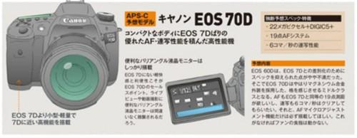 日本CAPA关于佳能EOS-70D和3D的预测