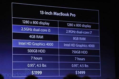 配置升级 新MacBook Pro