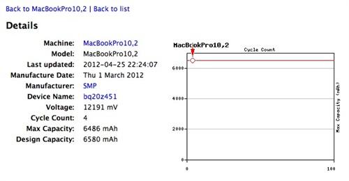 传视网膜版MacBookPro还有13英寸机型