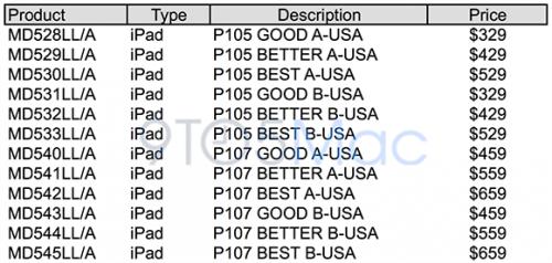iPad Mini美国售价曝光!最低329美元