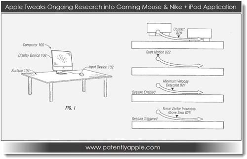 """""""鼠标姿态""""控制技术 苹果新专利曝光"""